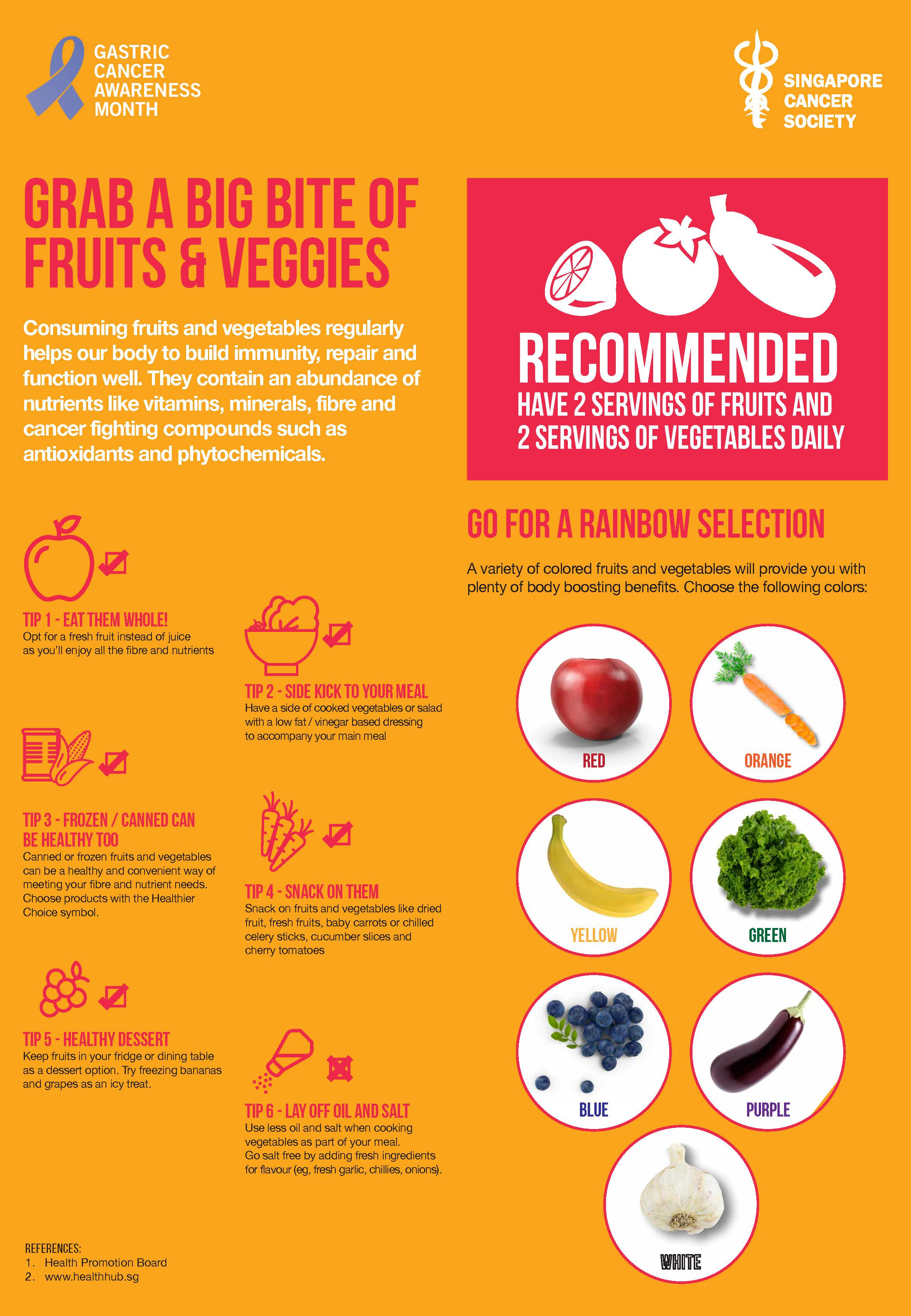 SCS Fruitday Poster A1 v5 20082018 Page 2